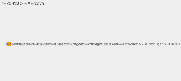 Nationalitati Satul Sîrcova